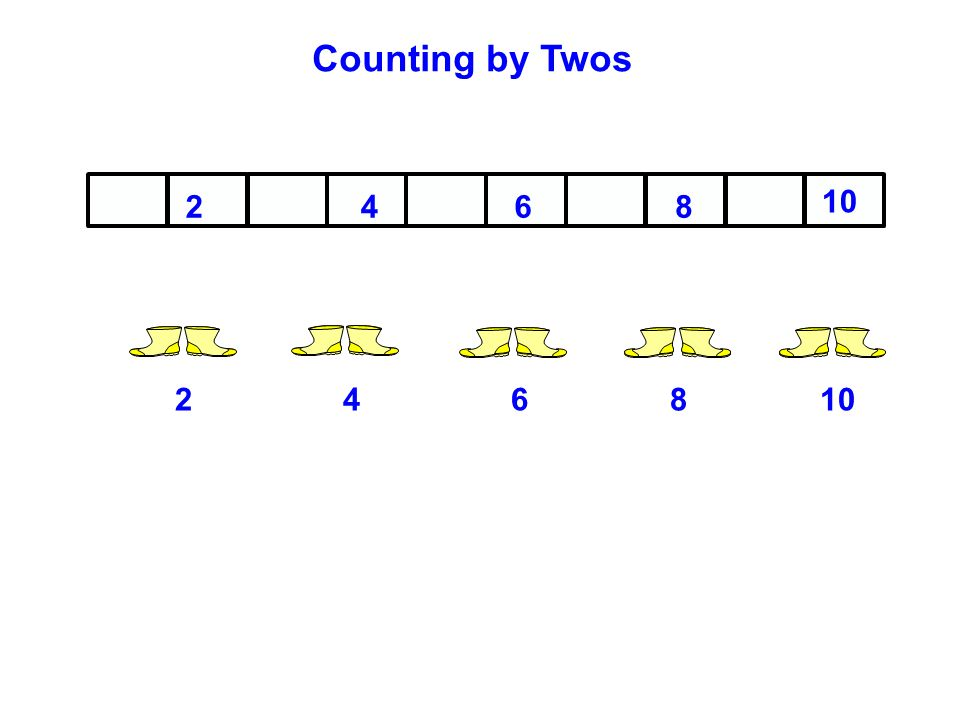 Counting by Twos 2468 10 2 4 6 8 10