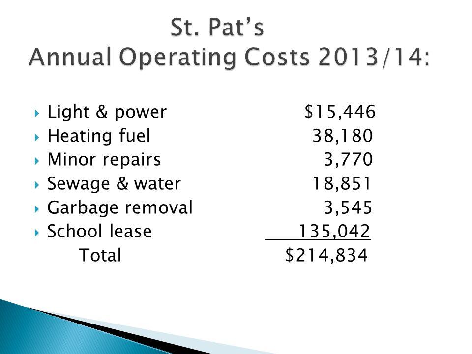  Light & power $15,446  Heating fuel38,180  Minor repairs 3,770  Sewage & water18,851  Garbage removal 3,545  School lease 135,042 Total $214,834