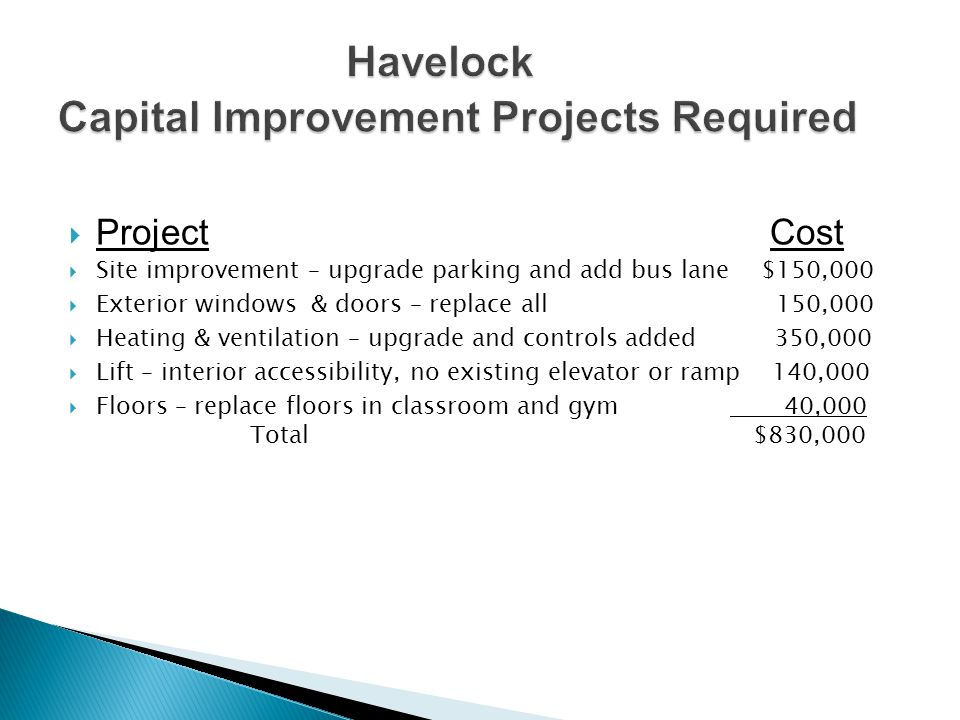  Project Cost  Site improvement – upgrade parking and add bus lane $150,000  Exterior windows & doors – replace all 150,000  Heating & ventilation – upgrade and controls added 350,000  Lift – interior accessibility, no existing elevator or ramp 140,000  Floors – replace floors in classroom and gym 40,000 Total $830,000