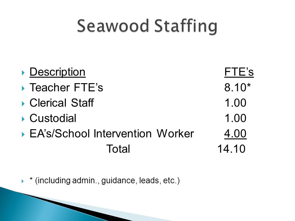  DescriptionFTE's  Teacher FTE's 8.10*  Clerical Staff1.00  Custodial 1.00  EA's/School Intervention Worker4.00 Total 14.10  * (including admin.