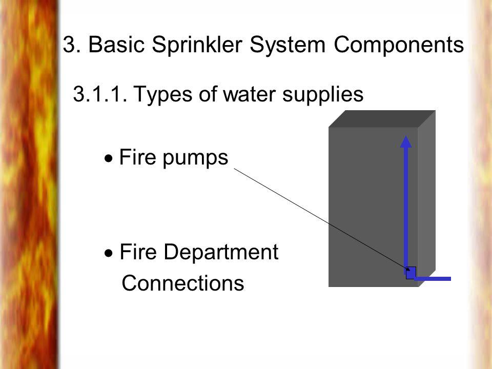 3.Basic Sprinkler System Components 3.1.1.