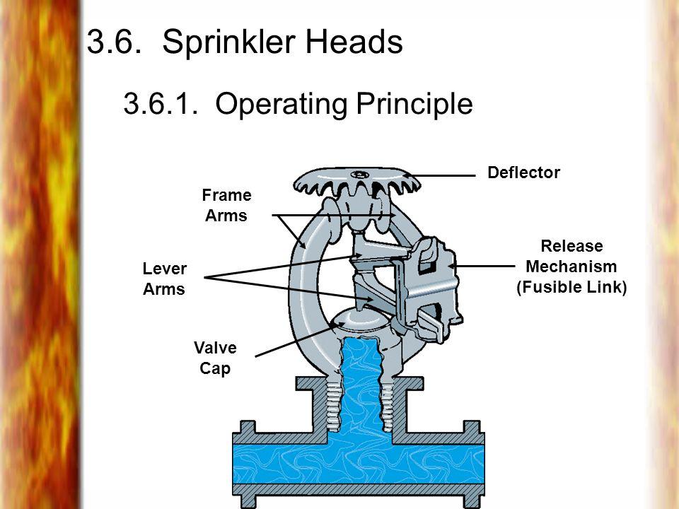 3.6.Sprinkler Heads 3.6.1.