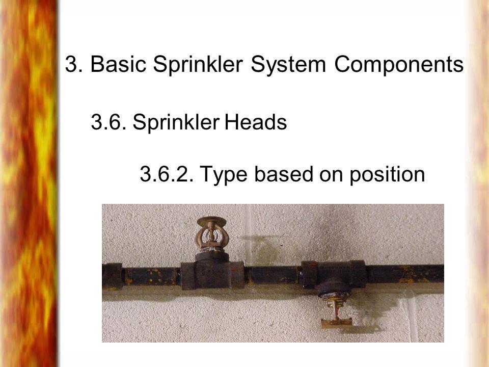 3. Basic Sprinkler System Components 3.6. Sprinkler Heads 3.6.2. Type based on position