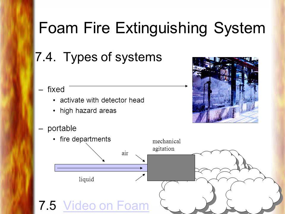 Foam Fire Extinguishing System 7.4.