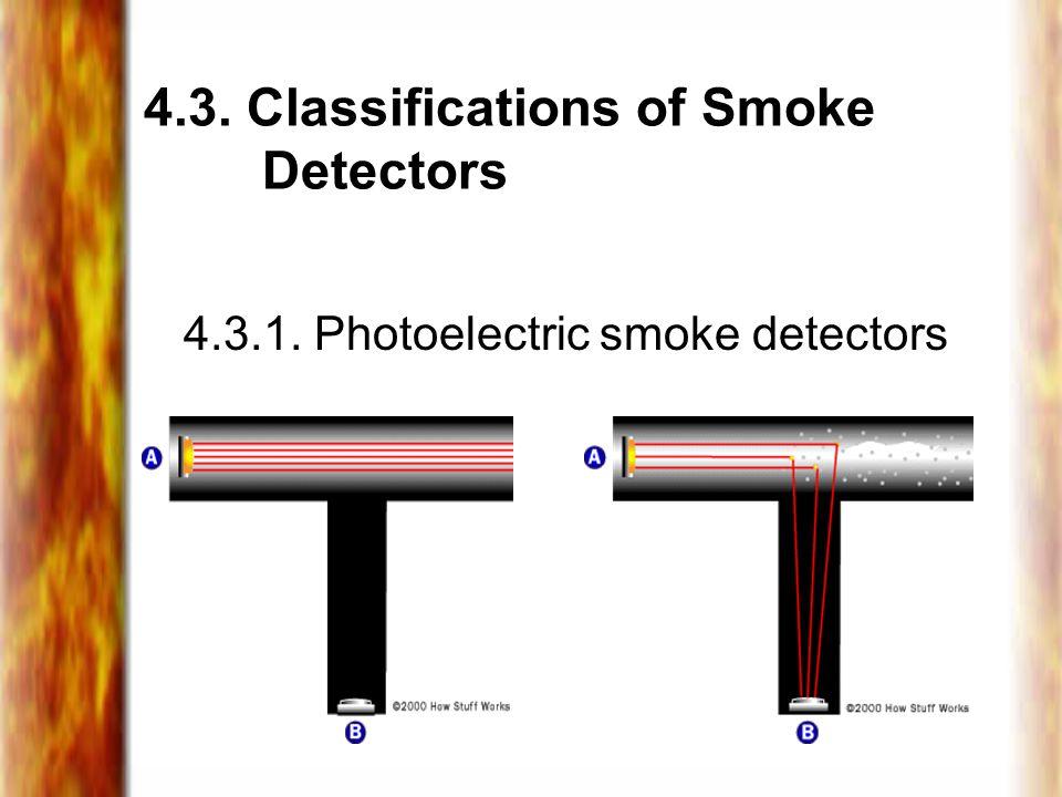 4.3. Classifications of Smoke Detectors 4.3.1. Photoelectric smoke detectors