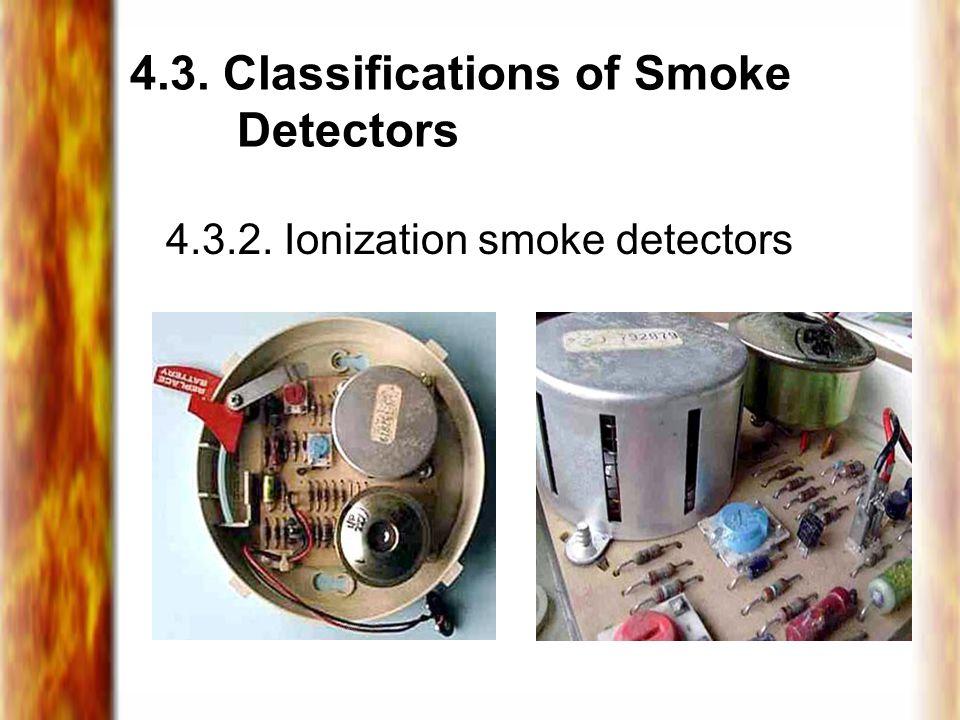 4.3. Classifications of Smoke Detectors 4.3.2. Ionization smoke detectors