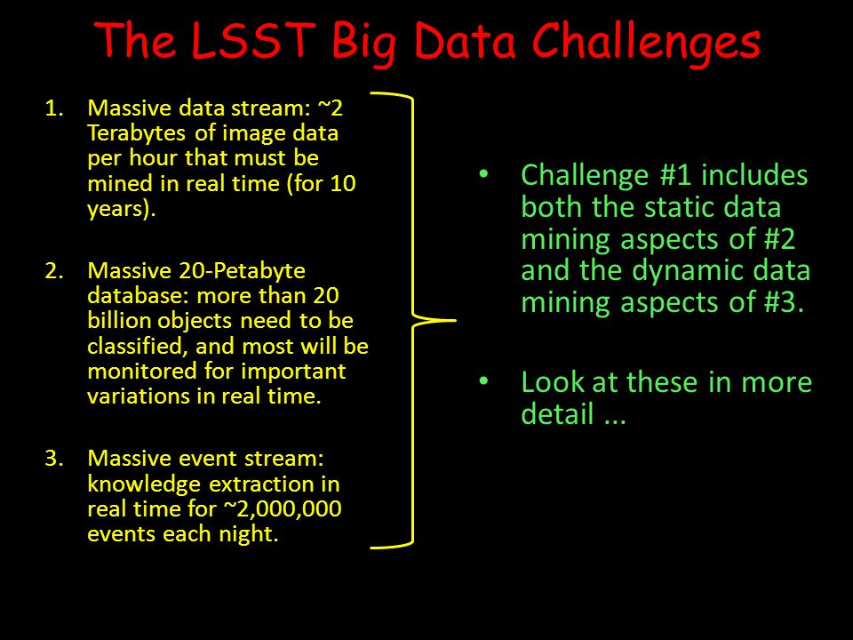 The LSST Big Data Challenges 1.Massive data stream: ~2 Terabytes of image data per hour that must be mined in real time (for 10 years).
