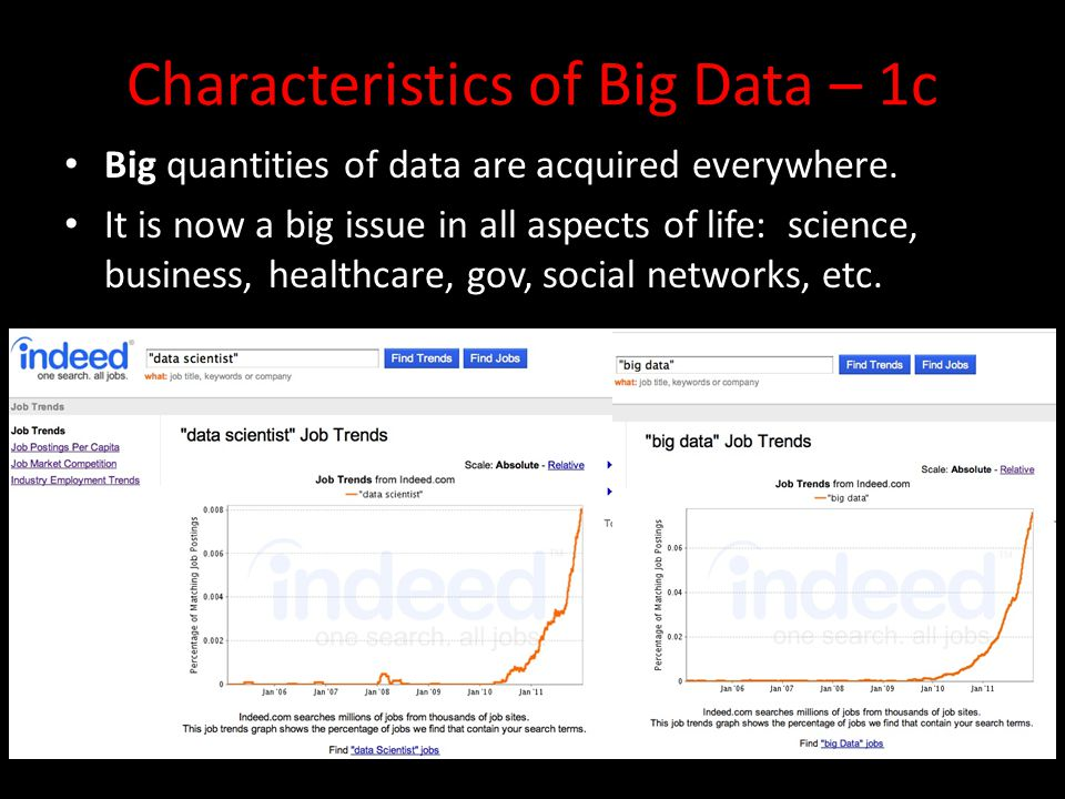 Characteristics of Big Data – 1c Big quantities of data are acquired everywhere.
