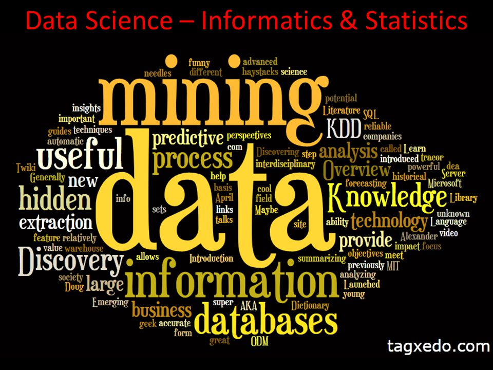 Data Science – Informatics & Statistics