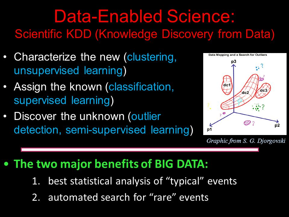 Data-Enabled Science: Scientific KDD (Knowledge Discovery from Data) Characterize the new (clustering, unsupervised learning) Assign the known (classification, supervised learning) Discover the unknown (outlier detection, semi-supervised learning) The two major benefits of BIG DATA: 1.best statistical analysis of typical events 2.automated search for rare events Graphic from S.