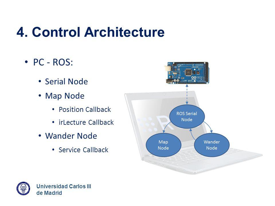 Universidad Carlos III de Madrid 4. Control Architecture PC - ROS: Serial Node Map Node Position Callback irLecture Callback Wander Node Service Callb