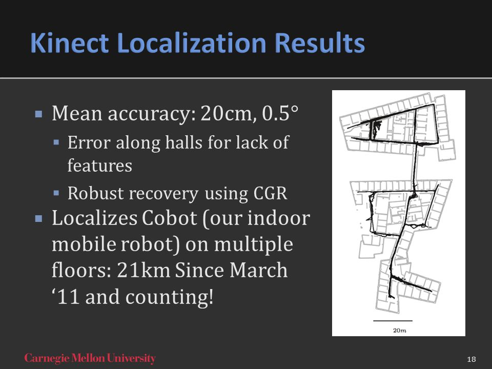  Mean accuracy: 20cm, 0.5°  Error along halls for lack of features  Robust recovery using CGR  Localizes Cobot (our indoor mobile robot) on multiple floors: 21km Since March '11 and counting.