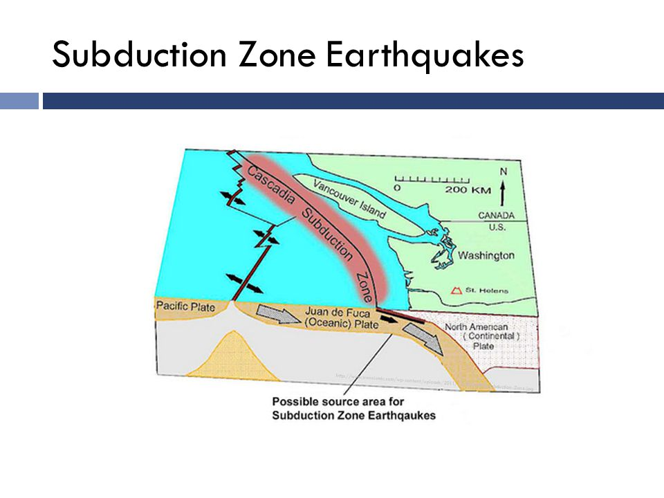 Subduction Zone Earthquakes http://www.nwseismic.com/wp-content/uploads/2011/12/Cascadia-Subduction-Zone.jpg