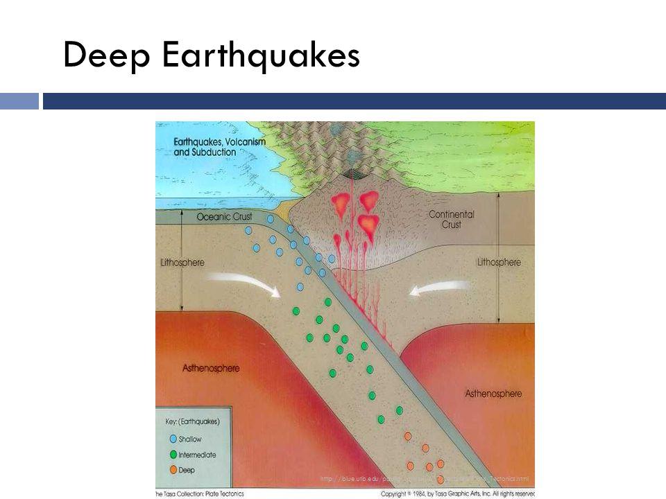 Deep Earthquakes http://blue.utb.edu/paullgj/physci1417/Lectures/Plate_Tectonics.html