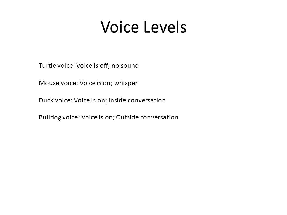 Voice Levels Turtle voice: Voice is off; no sound Mouse voice: Voice is on; whisper Duck voice: Voice is on; Inside conversation Bulldog voice: Voice is on; Outside conversation