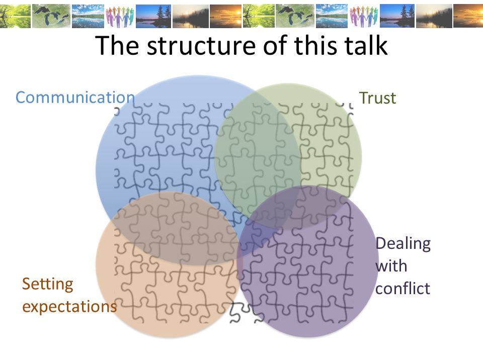 The structure of this talk Communication Trust Setting expectations Dealing with conflict