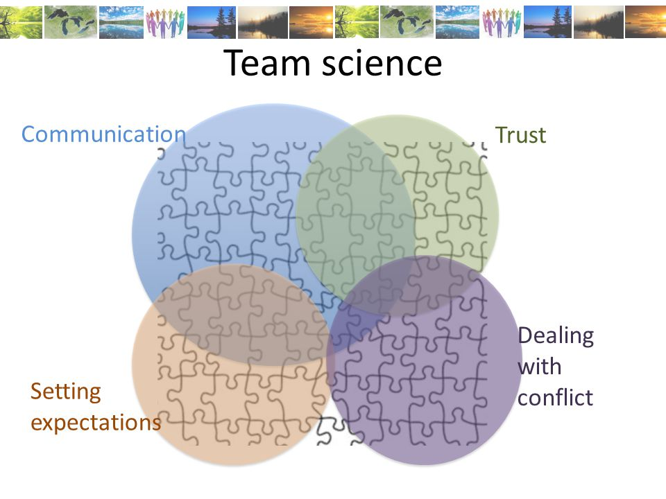 Team science Communication Trust Setting expectations Dealing with conflict