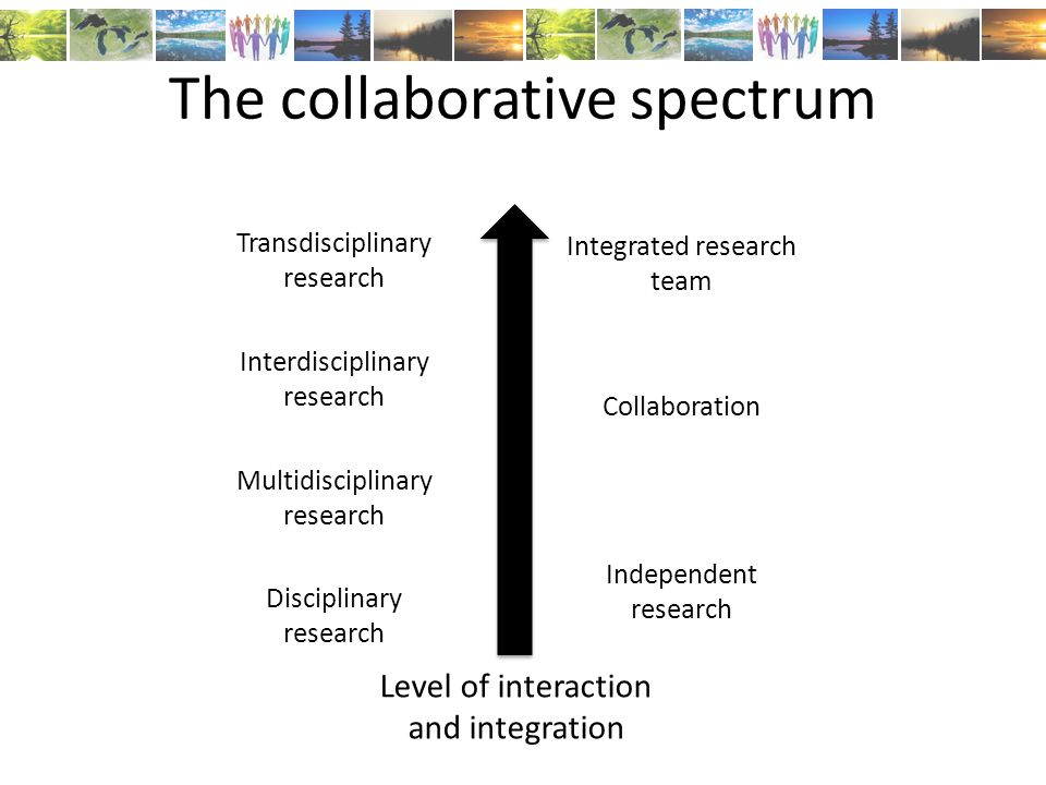 Why is team science important? Complex science questions require collaboration