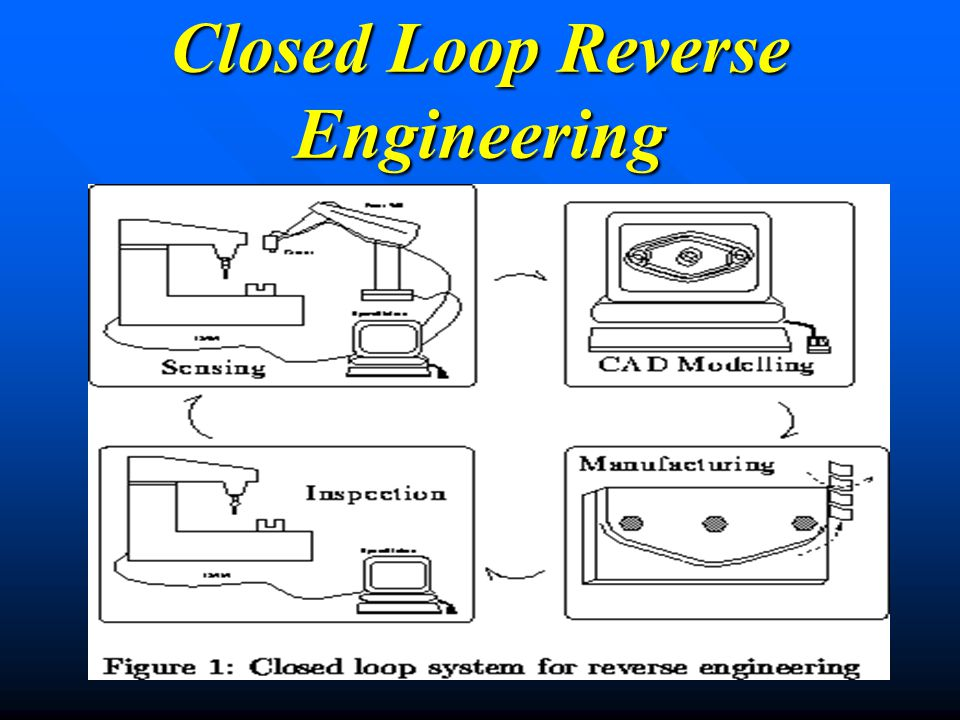 Why reverse engineering. n Applications: –Legal technicalities.
