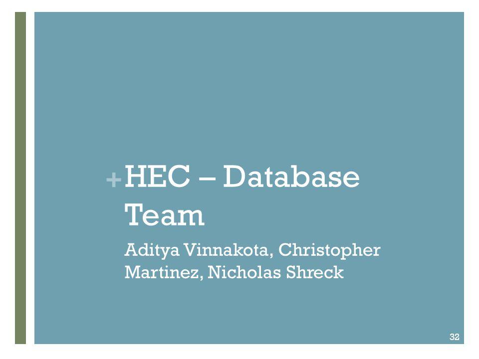 + HEC – Database Team Aditya Vinnakota, Christopher Martinez, Nicholas Shreck 32