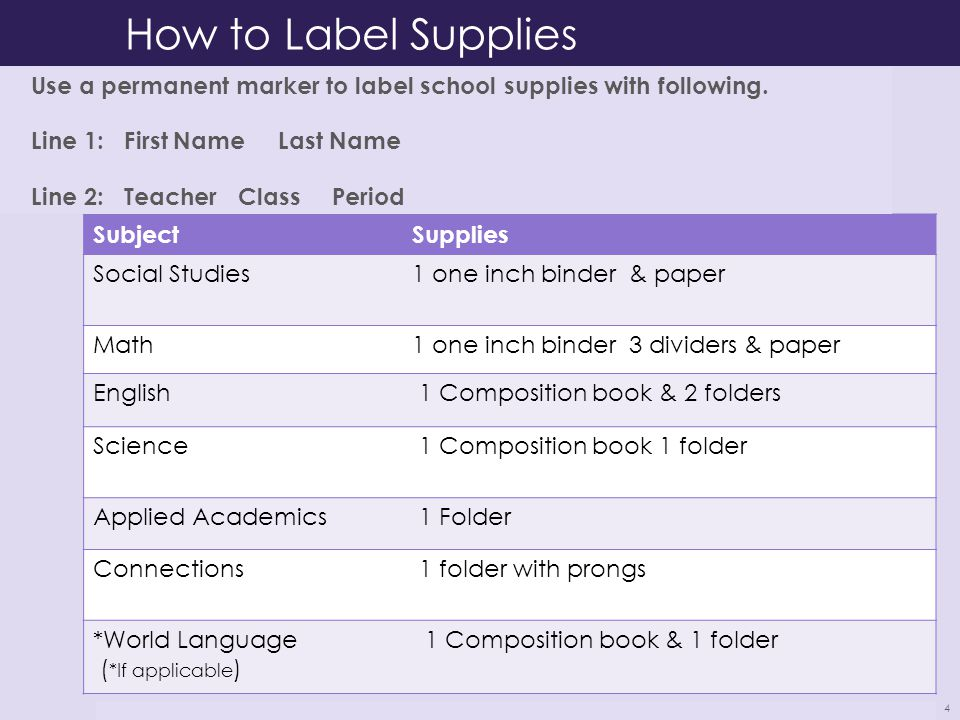 How to Label Supplies SubjectSupplies Social Studies1 one inch binder & paper Math1 one inch binder 3 dividers & paper English 1 Composition book & 2 folders Science 1 Composition book 1 folder Applied Academics 1 Folder Connections 1 folder with prongs *World Language ( *If applicable ) 1 Composition book & 1 folder Use a permanent marker to label school supplies with following.