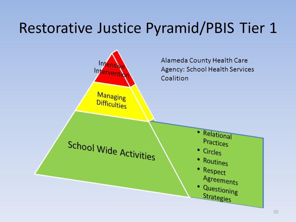 Restorative Justice Pyramid/PBIS Tier 1 Alameda County Health Care Agency: School Health Services Coalition 50