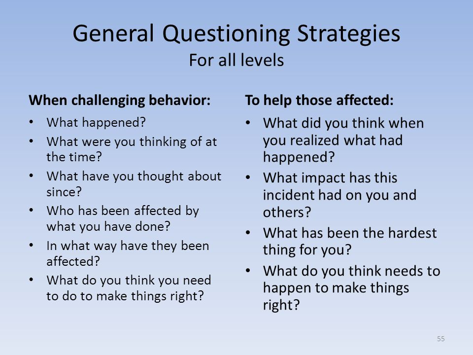 General Questioning Strategies For all levels When challenging behavior: What happened.
