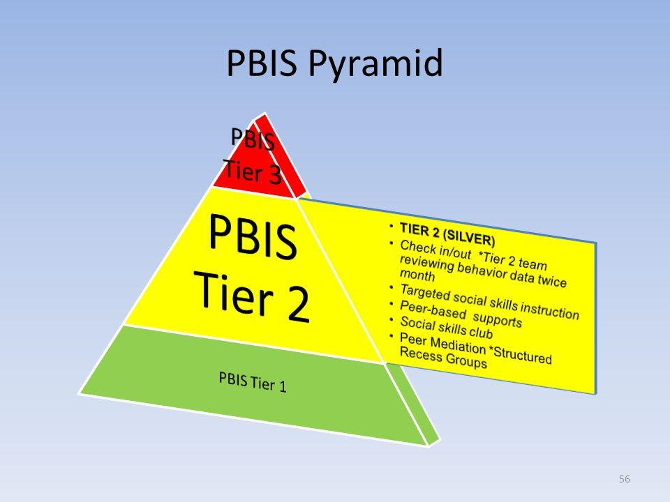 PBIS Pyramid 56