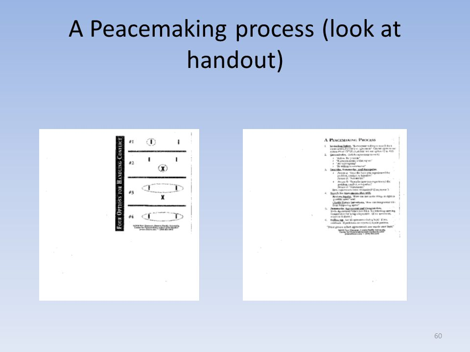 A Peacemaking process (look at handout) 60