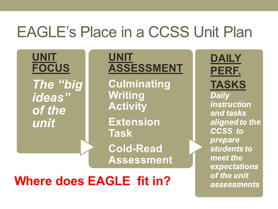 "EAGLE's Place in a CCSS Unit Plan UNIT FOCUS The ""big ideas"" of the unit UNIT ASSESSMENT Culminating Writing Activity Extension Task Cold-Read Assessm"