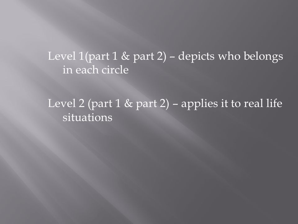 Level 1(part 1 & part 2) – depicts who belongs in each circle Level 2 (part 1 & part 2) – applies it to real life situations