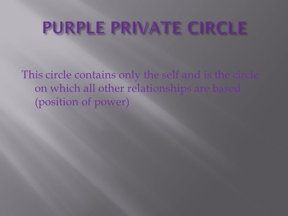 This circle contains only the self and is the circle on which all other relationships are based (position of power)