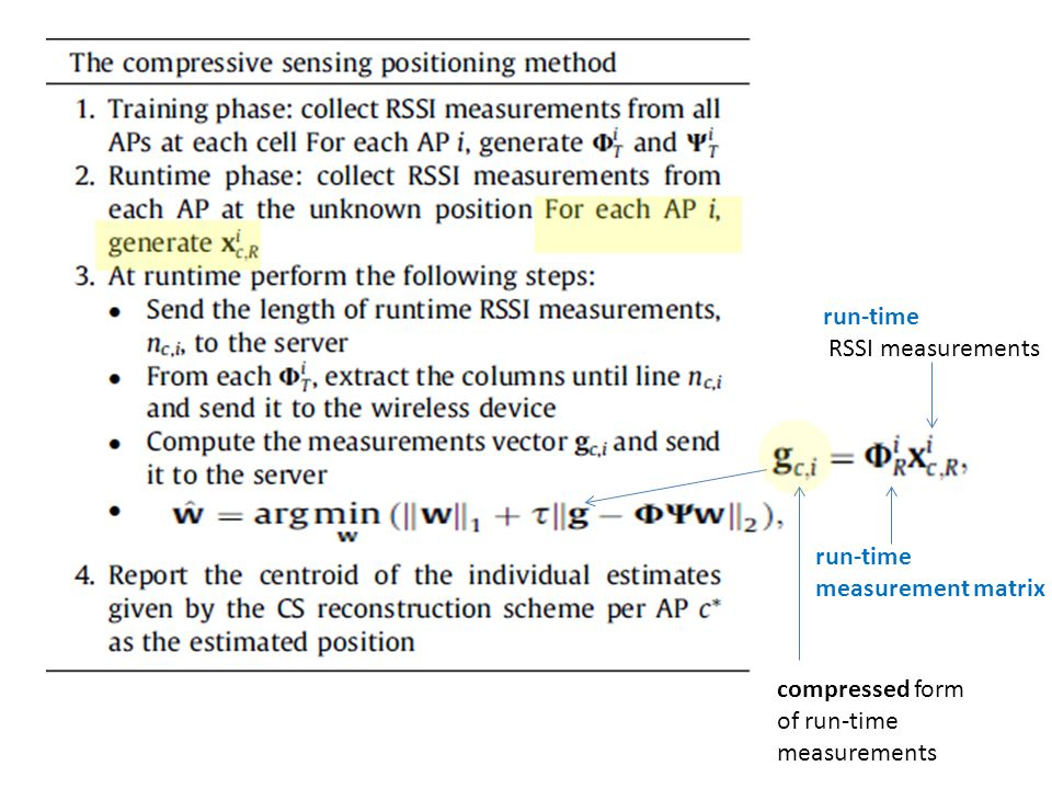 run-time RSSI measurements run-time measurement matrix compressed form of run-time measurements