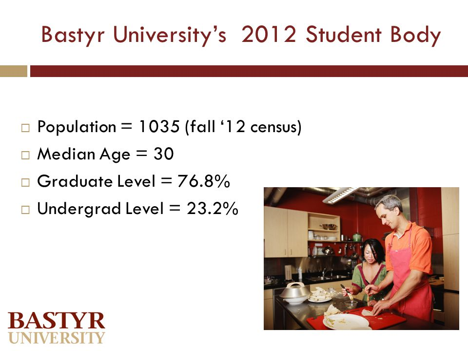  Full-time faculty = 53  Part-time faculty = 112  Full-time staff = 218  Part-time staff = 152 Bastyr's 2011 Staff and Faculty