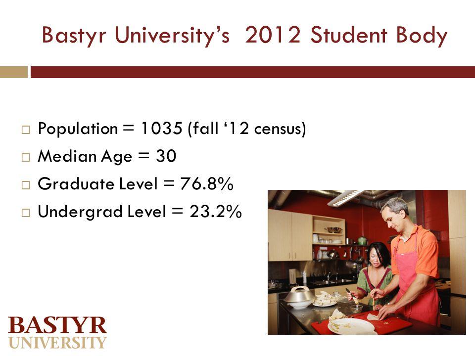  Population = 1035 (fall '12 census)  Median Age = 30  Graduate Level = 76.8%  Undergrad Level = 23.2% Bastyr University's 2012 Student Body
