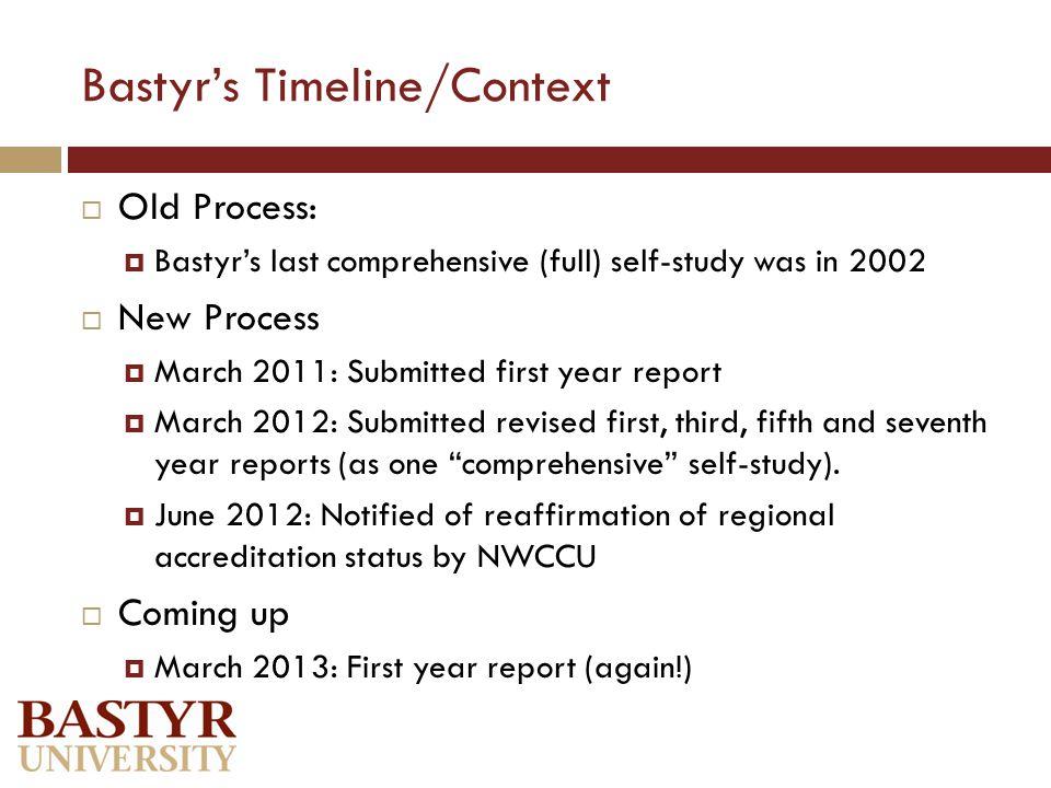 Self-Study Authors Primary Authors: Timothy C.