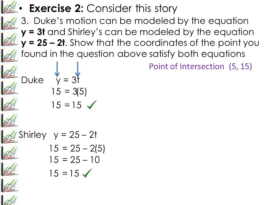 Exercise 2: Consider this story 3. Duke's motion can be modeled by the equation y = 3t and Shirley's can be modeled by the equation y = 25 – 2t. Show