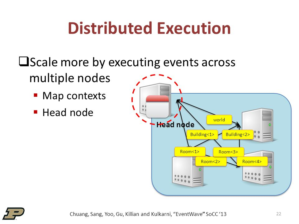 Chuang, Sang, Yoo, Gu, Killian and Kulkarni, EventWave SoCC '13  Scale more by executing events across multiple nodes  Map contexts  Head node 22 Distributed Execution Head node world Building Room