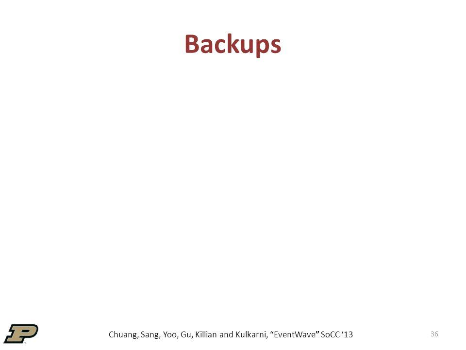 Chuang, Sang, Yoo, Gu, Killian and Kulkarni, EventWave SoCC '13 Backups 36