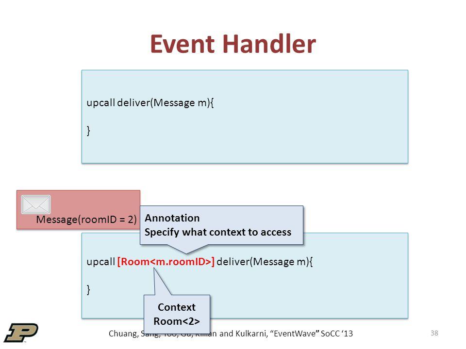 "Chuang, Sang, Yoo, Gu, Killian and Kulkarni, ""EventWave"" SoCC '13 Event Handler 38 upcall deliver(Message m){ } upcall deliver(Message m){ } upcall [R"