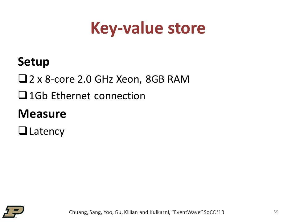 Chuang, Sang, Yoo, Gu, Killian and Kulkarni, EventWave SoCC '13 Key-value store 39 Setup  2 x 8-core 2.0 GHz Xeon, 8GB RAM  1Gb Ethernet connection Measure  Latency