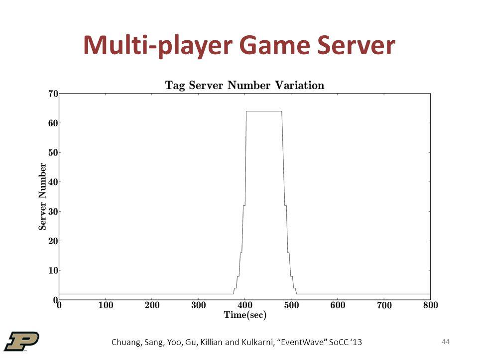 Chuang, Sang, Yoo, Gu, Killian and Kulkarni, EventWave SoCC '13 Multi-player Game Server 44
