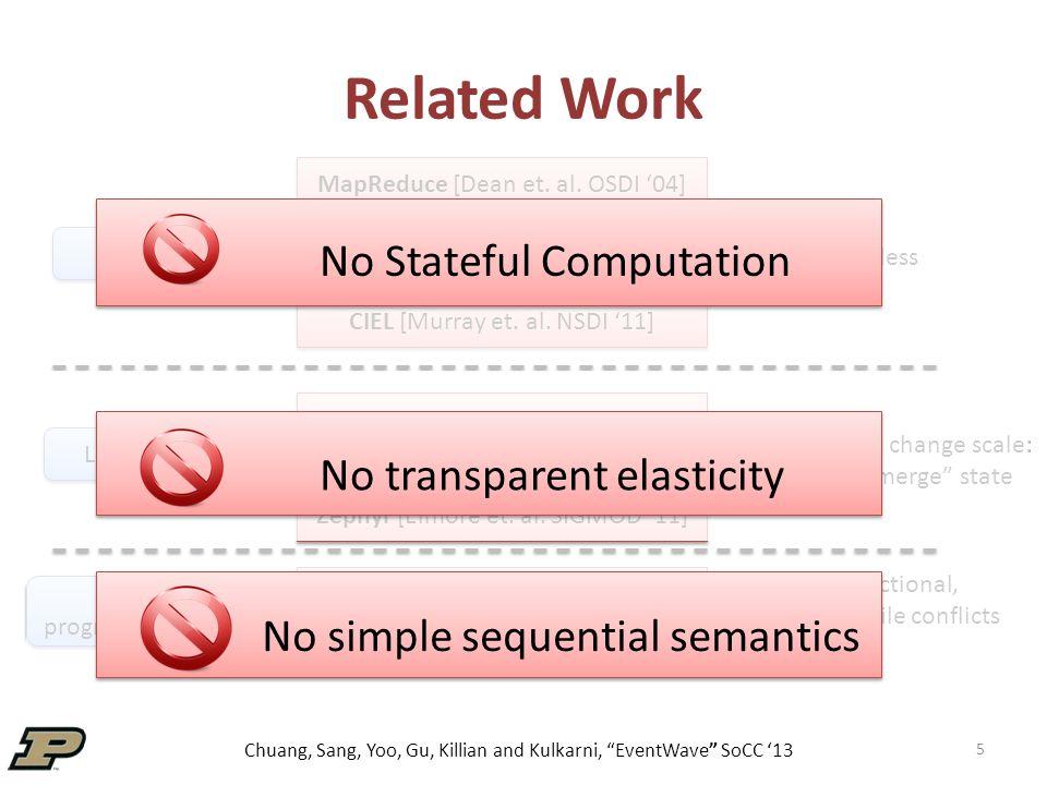 "Chuang, Sang, Yoo, Gu, Killian and Kulkarni, ""EventWave"" SoCC '13 Related Work 5 Data Flow stateless Live Migration Live Migration of Virtual Machines"