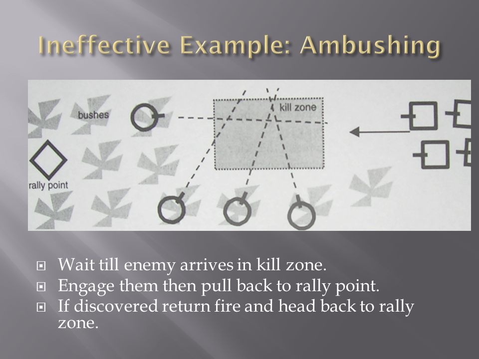  Wait till enemy arrives in kill zone.  Engage them then pull back to rally point.