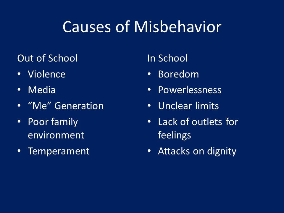 Causes of Misbehavior Out of School Violence Media Me Generation Poor family environment Temperament In School Boredom Powerlessness Unclear limits Lack of outlets for feelings Attacks on dignity