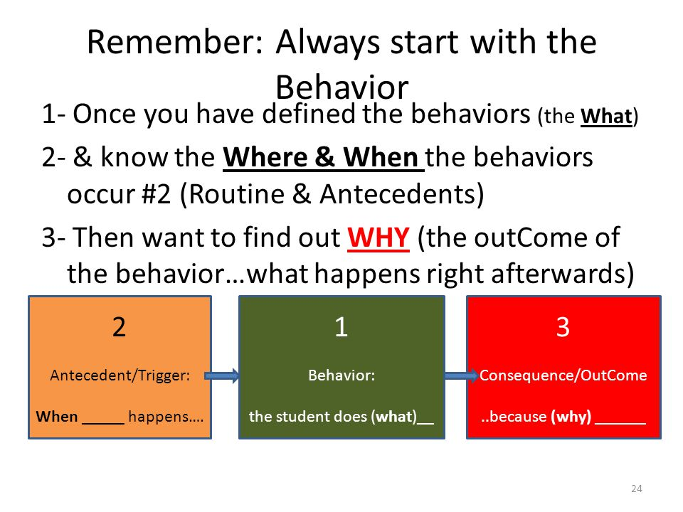 Remember: Always start with the Behavior 1- Once you have defined the behaviors (the What) 2- & know the Where & When the behaviors occur #2 (Routine