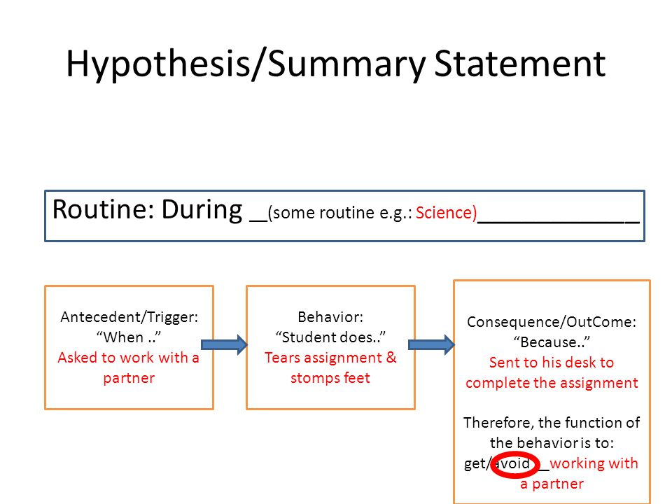 "Hypothesis/Summary Statement Routine: During __(some routine e.g.: Science) ___________ 39 Antecedent/Trigger: ""When.."" Asked to work with a partner B"