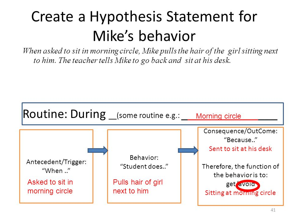 Create a Hypothesis Statement for Mike's behavior When asked to sit in morning circle, Mike pulls the hair of the girl sitting next to him. The teache