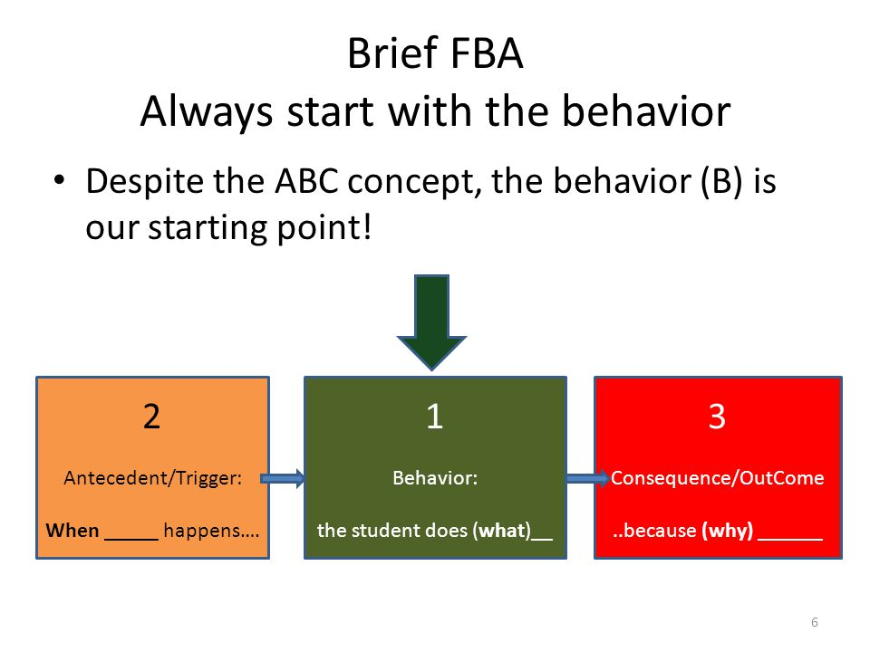 Brief FBA Always start with the behavior Despite the ABC concept, the behavior (B) is our starting point! 6 2 Antecedent/Trigger: When _____ happens….