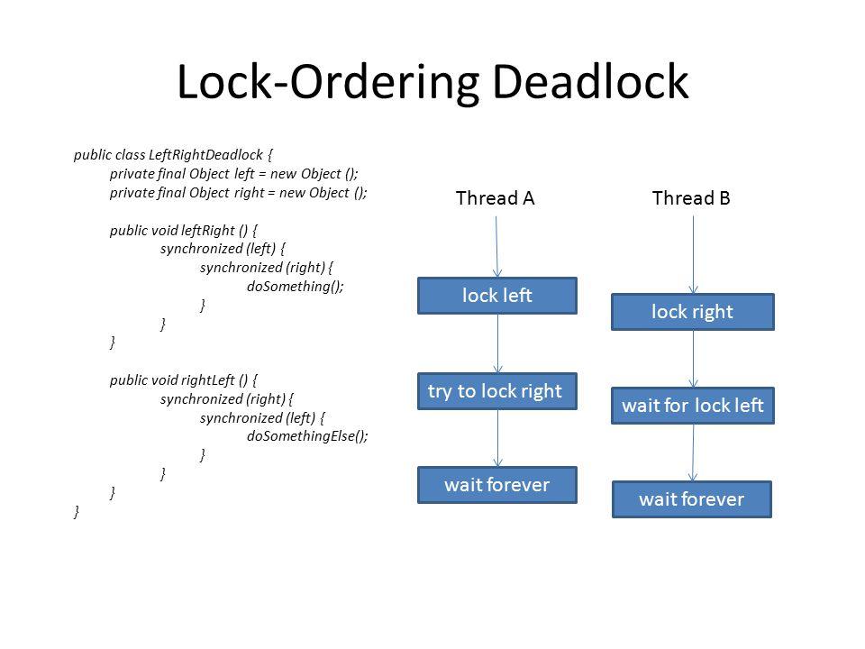 Lock-Ordering Deadlock public class LeftRightDeadlock { private final Object left = new Object (); private final Object right = new Object (); public void leftRight () { synchronized (left) { synchronized (right) { doSomething(); } public void rightLeft () { synchronized (right) { synchronized (left) { doSomethingElse(); } Thread A Thread B lock left lock right try to lock right wait for lock left wait forever